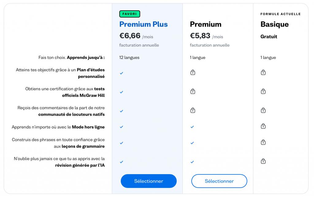 Les tarifs de l'application Busuu